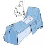 Serwety operacyjne specjalistyczne